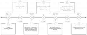 mapa evolucion cronologica grup montaner